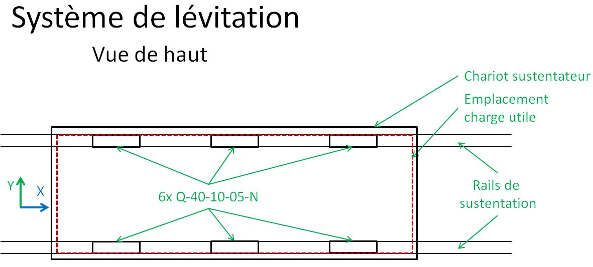 3-Levitation%20haut
