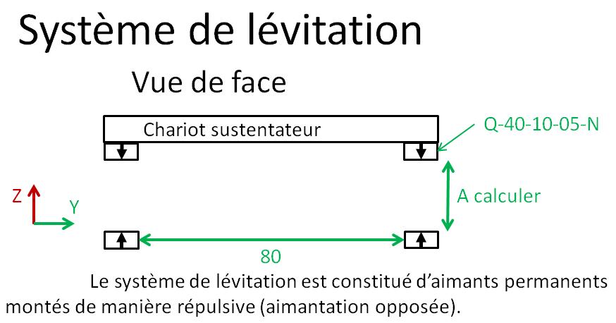 2-Levitation%20face