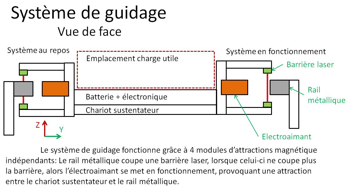 4-Guidage%20face
